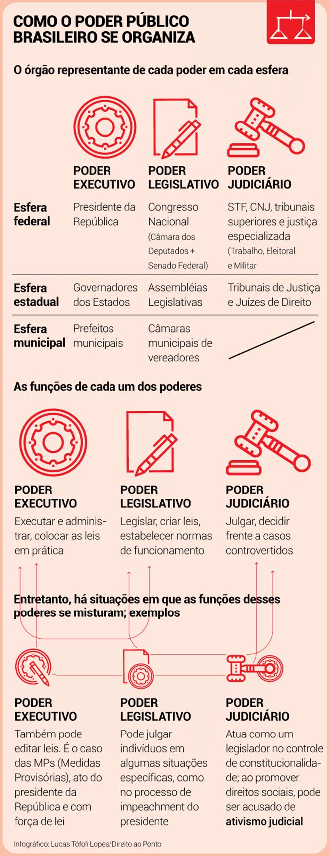 Infográfico: traduções jurídicas e traduções técnicas