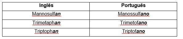 Sufixo masculino - korn traduções