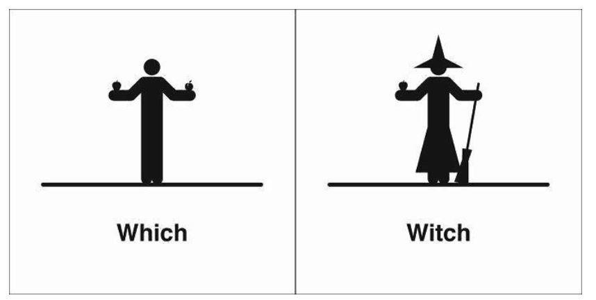 Traduções palavras homófonas which e witch
